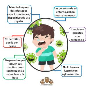 prevención coronavirus en niños seguridad infantil